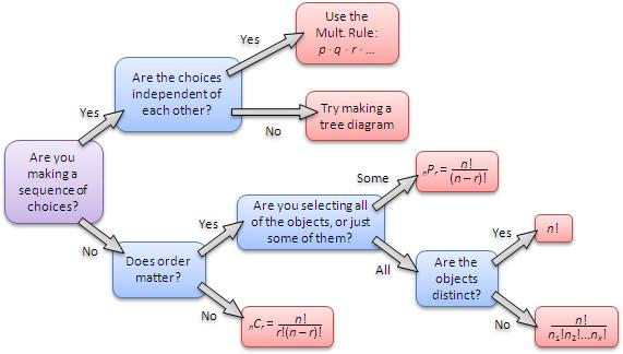 statistics hypothesis testing tutorial